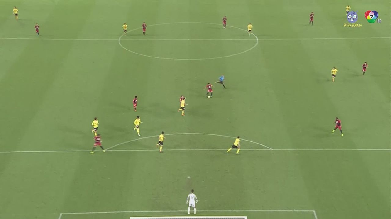 ไฮไลต์ คาชิมา แอนท์เลอร์ส 1-1 กว่างโจว เอเวอร์แกรนด์ ฟุตบอลเอเอฟซี แชมเปียนส์ลีก 2019