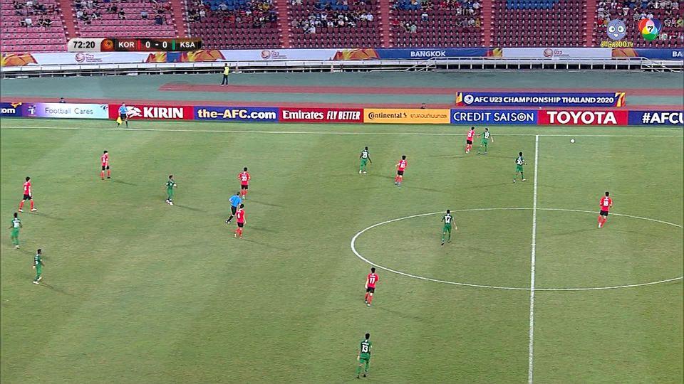เกาหลีใต้ 1-0 ซาอุดีอาระเบีย ฟุตบอล U23 ชิงแชมป์เอเชีย 2020 คลิป 2/3 (ต่อเวลาพิเศษ)