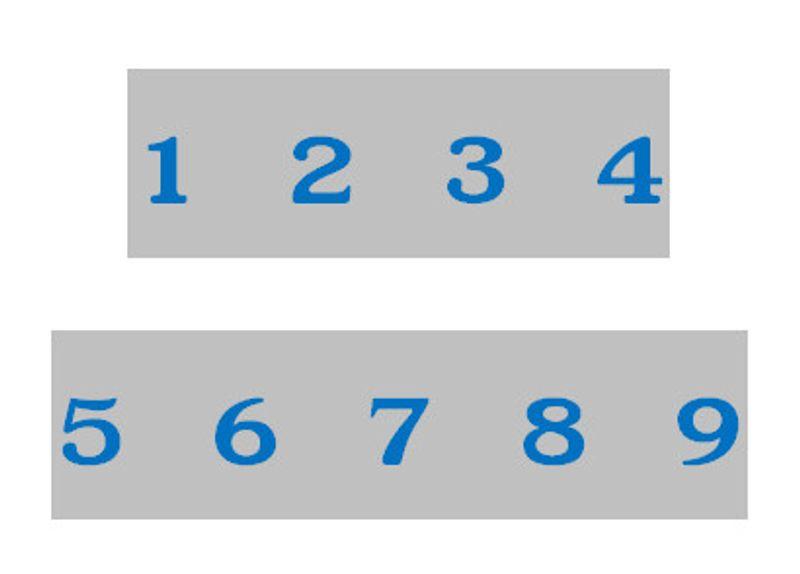 ทายใจทายนิสัย จากตัวเลขที่ชอบ