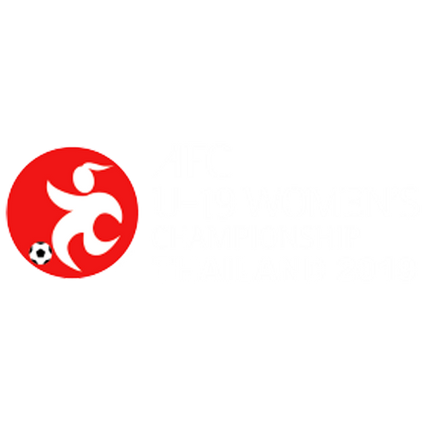 ฟุตบอล AFC U-19 Womens Championship 2019