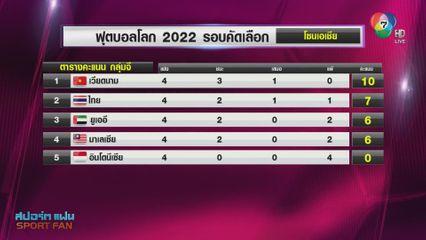 เวียดนาม เปิดบ้านเฉือน ยูเออี 1-0 ขึ้นจ่าฝูงคัดบอลโลก ทิ้งไทย 3 แต้ม