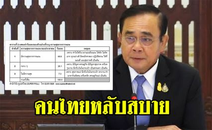 ซูเปอร์โพล ผลสำรวจ ยุคลุงตู่ทำคนไทยมีความสุข ส่วนใหญ่นอนหลับสบายดี