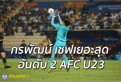 กรพัฒน์ ทำสถิติเซฟเยอะสุด อันดับ 2 ในฟุตบอล AFC U23