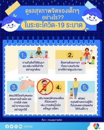 Infographic : ดูแลสุขภาพจิตของเด็กๆ อย่างไร? ในระยะ โควิด-19 (COVID-19) ระบาด