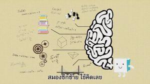 1 นาทีแชร์ SOOK - บริหารสมอง ซ้าย-ขวา-ซ้าย