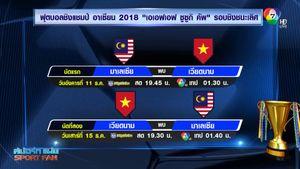 วันนี้! ฟุตบอลซูซูกิ คัพ รอบชิงนัดแรก มาเลเซีย เปิดบ้านดวล เวียดนาม Bugaboo.tv สด 19.45 น.