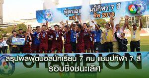 สรุปผลฟุตบอลนักเรียน 7 คน แชมป์กีฬา 7 สี วันที่ 12 ม.ค.62